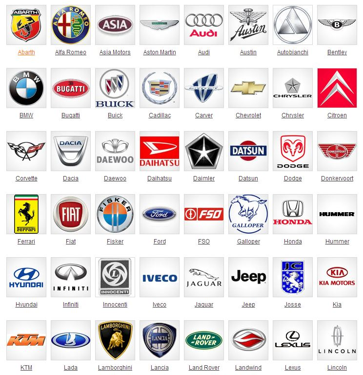 Symbols Of Car Brands Choice Image Meaning Of This Symbol