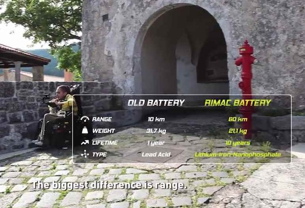 Rimac baterije superautomobila u invalidskim kolicima