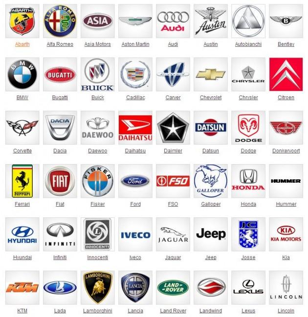 Car-Company-Logos-of-all-brands