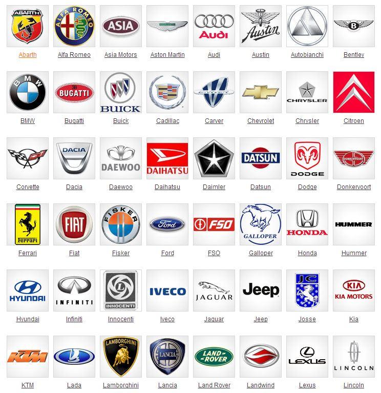 Anketa: Koja zemlja proizvodi najbolje automobile?