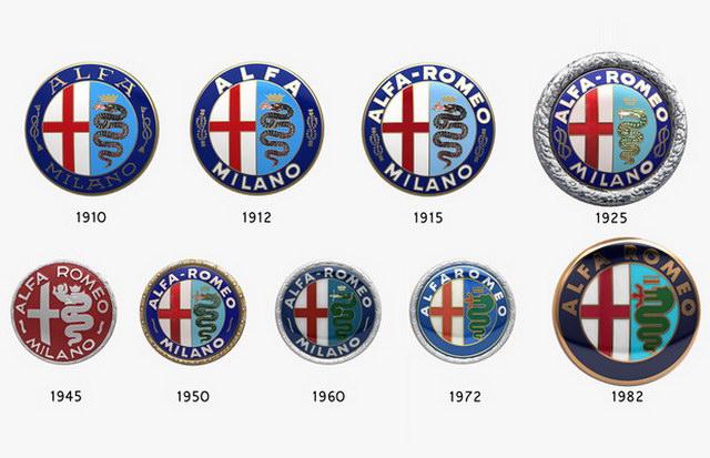 logotip-alfa-romeo-history
