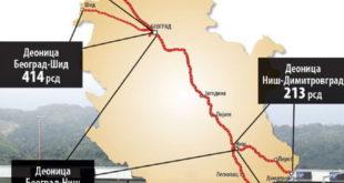 Poskupljenje putarine: Evo koliko će koštati put od Subotice do Preševa